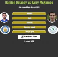 Damien Delaney vs Barry McNamee h2h player stats