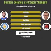 Damien Delaney vs Gregory Sloggett h2h player stats