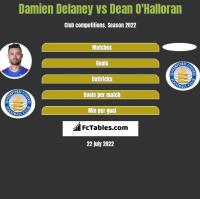 Damien Delaney vs Dean O'Halloran h2h player stats
