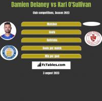 Damien Delaney vs Karl O'Sullivan h2h player stats