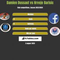Damien Dussaut vs Hrvoje Barisic h2h player stats