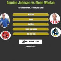 Damien Johnson vs Glenn Whelan h2h player stats