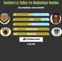 Damien Le Tallec vs Abdoulaye Bamba h2h player stats
