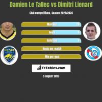 Damien Le Tallec vs Dimitri Lienard h2h player stats