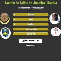 Damien Le Tallec vs Jonathan Bamba h2h player stats