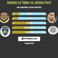 Damien Le Tallec vs Jordan Ferri h2h player stats