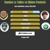 Damien Le Tallec vs Mateo Pavlovic h2h player stats