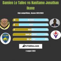 Damien Le Tallec vs Nanitamo Jonathan Ikone h2h player stats