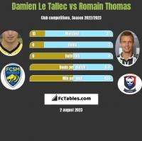 Damien Le Tallec vs Romain Thomas h2h player stats