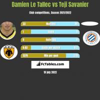 Damien Le Tallec vs Teji Savanier h2h player stats