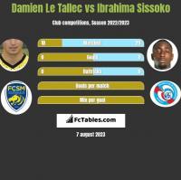 Damien Le Tallec vs Ibrahima Sissoko h2h player stats