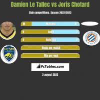 Damien Le Tallec vs Joris Chotard h2h player stats