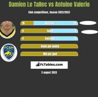 Damien Le Tallec vs Antoine Valerio h2h player stats