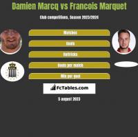 Damien Marcq vs Francois Marquet h2h player stats