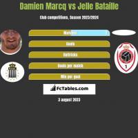 Damien Marcq vs Jelle Bataille h2h player stats
