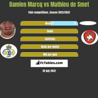 Damien Marcq vs Mathieu de Smet h2h player stats