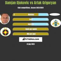 Damjan Djokovic vs Artak Grigoryan h2h player stats