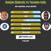 Damjan Djokovic vs Yacouba Sylla h2h player stats