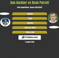 Dan Gardner vs Dean Parrett h2h player stats