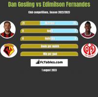 Dan Gosling vs Edimilson Fernandes h2h player stats