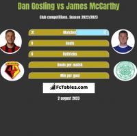 Dan Gosling vs James McCarthy h2h player stats
