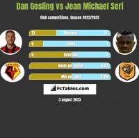 Dan Gosling vs Jean Michael Seri h2h player stats