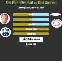 Dan Peter Ulvestad vs Bent Soermo h2h player stats