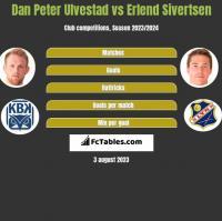 Dan Peter Ulvestad vs Erlend Sivertsen h2h player stats