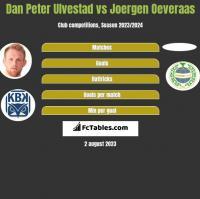 Dan Peter Ulvestad vs Joergen Oeveraas h2h player stats