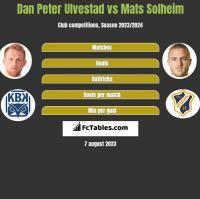 Dan Peter Ulvestad vs Mats Solheim h2h player stats