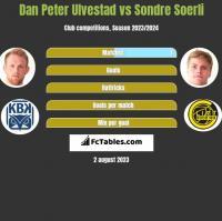 Dan Peter Ulvestad vs Sondre Soerli h2h player stats