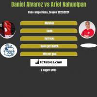 Daniel Alvarez vs Ariel Nahuelpan h2h player stats