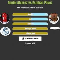 Daniel Alvarez vs Esteban Pavez h2h player stats