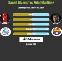 Daniel Alvarez vs Fidel Martinez h2h player stats