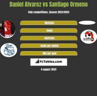 Daniel Alvarez vs Santiago Ormeno h2h player stats