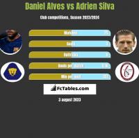 Daniel Alves vs Adrien Silva h2h player stats