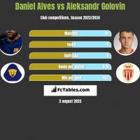 Daniel Alves vs Aleksandr Golovin h2h player stats