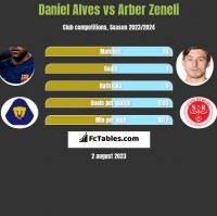 Daniel Alves vs Arber Zeneli h2h player stats