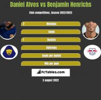 Daniel Alves vs Benjamin Henrichs h2h player stats