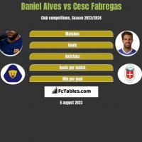Daniel Alves vs Cesc Fabregas h2h player stats