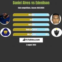 Daniel Alves vs Edenilson h2h player stats