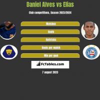 Daniel Alves vs Elias h2h player stats