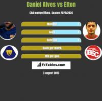 Daniel Alves vs Elton h2h player stats
