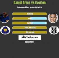 Daniel Alves vs Everton h2h player stats