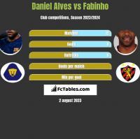 Daniel Alves vs Fabinho h2h player stats