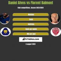 Daniel Alves vs Florent Balmont h2h player stats