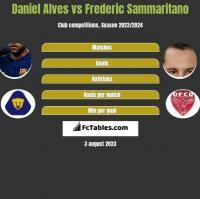 Daniel Alves vs Frederic Sammaritano h2h player stats