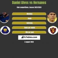Daniel Alves vs Hernanes h2h player stats