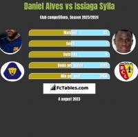 Daniel Alves vs Issiaga Sylla h2h player stats