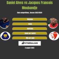 Daniel Alves vs Jacques Francois Moubandje h2h player stats
